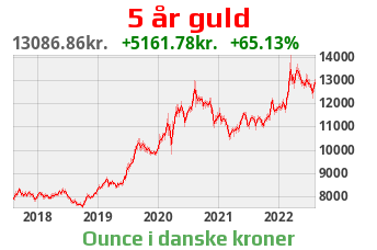 Gold DKK
