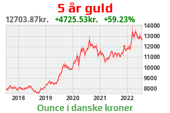 Gold DKK
