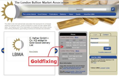 Gold Tageskurs der LBMA