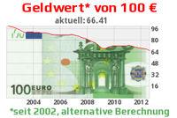 Der 100er ist heute noch 66 Euro wert
